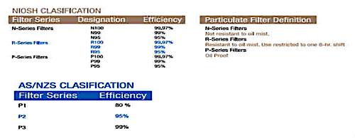 chart%20N95.jpg